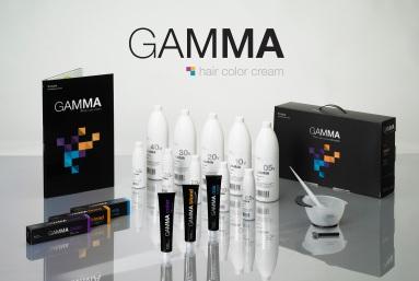 Gamma Kit Header Image